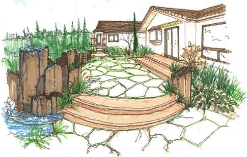 Зоны отдыха ландшафтный дизайн