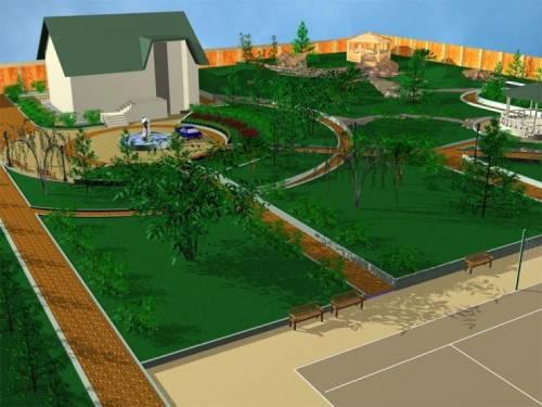 Ландшафтный дизайн земельных участков